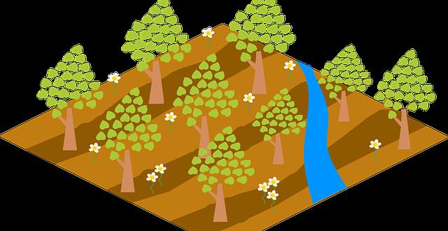 Υποχρεώσεις γεωργών για την Πολλαπλή Συμμόρφωση (Ι) – Προστασία υδάτων