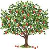 μηλια-icon