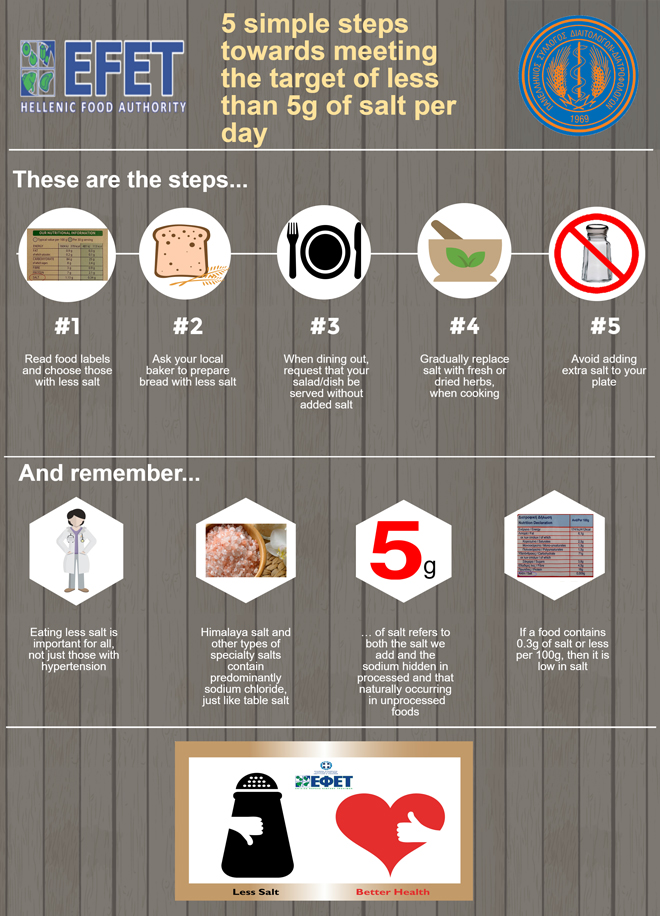 infographic_eng