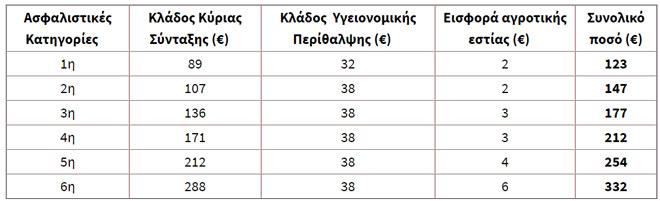 %CE%B1%CF%83%CF%86%CE%B1%CE%BB%CE%B9%CF%83%CF%84%CE%B9%CE%BA%CE%B5%CF%82 %CE%B5%CE%B9%CF%83%CF%86%CE%BF%CF%81%CE%B5%CF%82 %CE%B1%CE%B3%CE%BF%CF%81%CF%84%CF%89%CE%BD